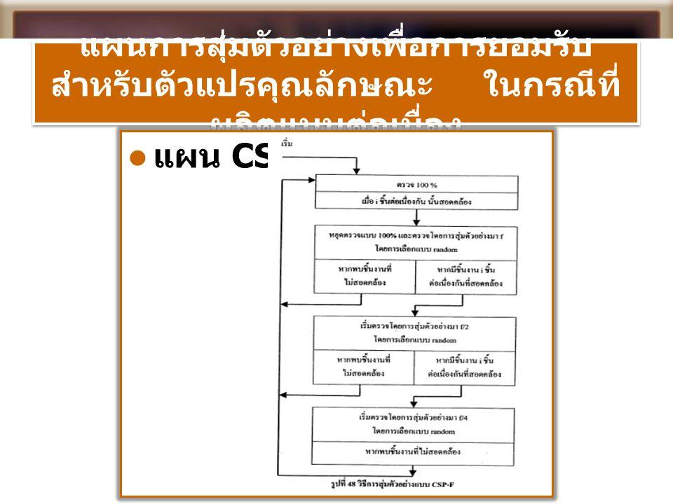 แผนการสุ่มตัวอย่างเพื่อการยอมรับ สำหรับตัวแปรคุณลักษณะ ในกรณีที่ ผลิตแบบต่อเนื่อง  แผน CSP-F