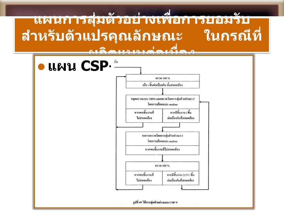 แผนการสุ่มตัวอย่างเพื่อการยอมรับ สำหรับตัวแปรคุณลักษณะ ในกรณีที่ ผลิตแบบต่อเนื่อง  แผน CSP-V