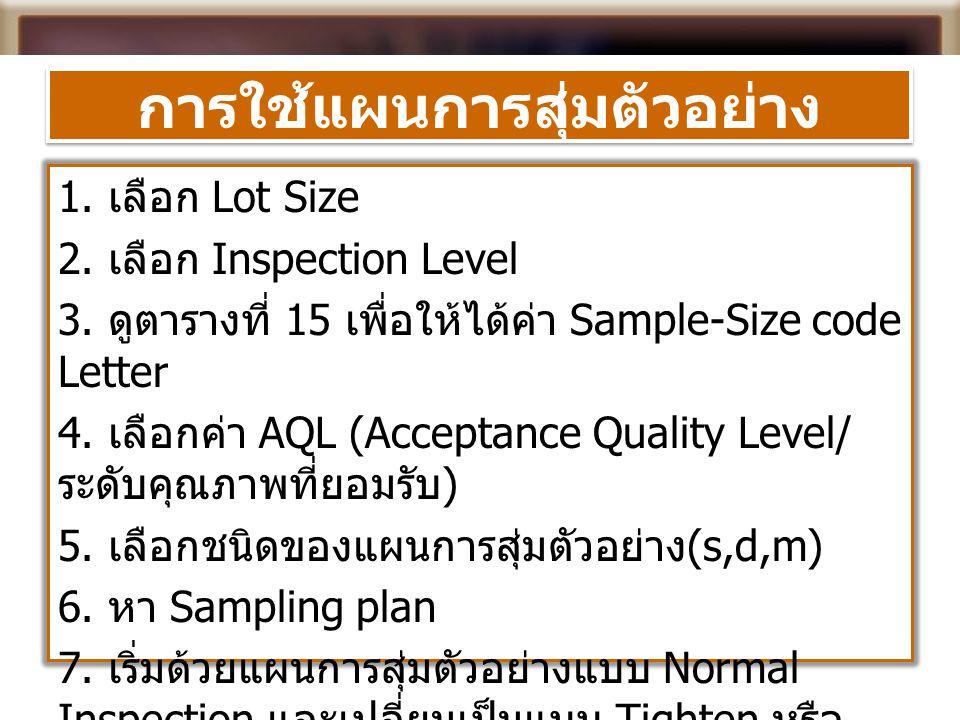 การใช้แผนการสุ่มตัวอย่าง 1. เลือก Lot Size 2. เลือก Inspection Level 3. ดูตารางที่ 15 เพื่อให้ได้ค่า Sample-Size code Letter 4. เลือกค่า AQL (Acceptan