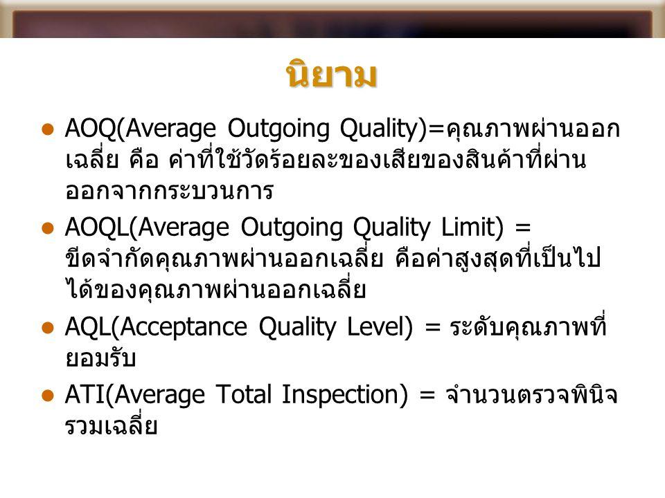 นิยาม  AOQ(Average Outgoing Quality)= คุณภาพผ่านออก เฉลี่ย คือ ค่าที่ใช้วัดร้อยละของเสียของสินค้าที่ผ่าน ออกจากกระบวนการ  AOQL(Average Outgoing Quality Limit) = ขีดจำกัดคุณภาพผ่านออกเฉลี่ย คือค่าสูงสุดที่เป็นไป ได้ของคุณภาพผ่านออกเฉลี่ย  AQL(Acceptance Quality Level) = ระดับคุณภาพที่ ยอมรับ  ATI(Average Total Inspection) = จำนวนตรวจพินิจ รวมเฉลี่ย