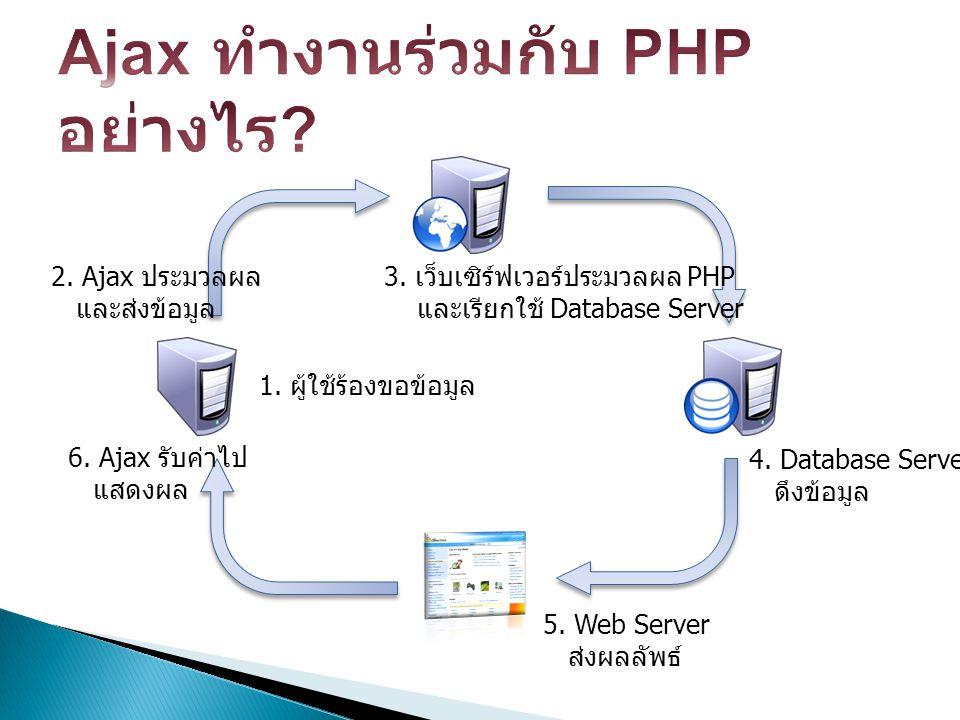 1. ผู้ใช้ร้องขอข้อมูล 2. Ajax ประมวลผล และส่งข้อมูล 3. เว็บเซิร์ฟเวอร์ประมวลผล PHP และเรียกใช้ Database Server 4. Database Server ดึงข้อมูล 5. Web Ser
