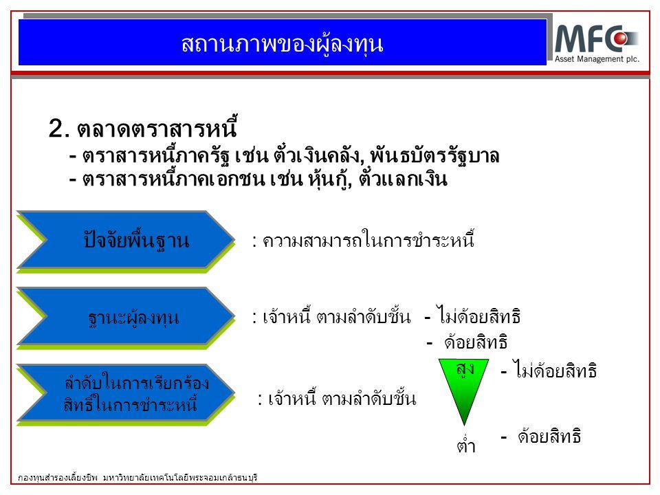 กองทุนสำรองเลี้ยงชีพ มหาวิทยาลัยเทคโนโลยีพระจอมเกล้าธนบุรี 1. ตลาดเงิน เช่น เงินฝากธนาคาร, ตั๋วสัญญาใช้เงิน (P/N), บัตรเงินฝาก (NCD) : ความน่าเชื่อถือ