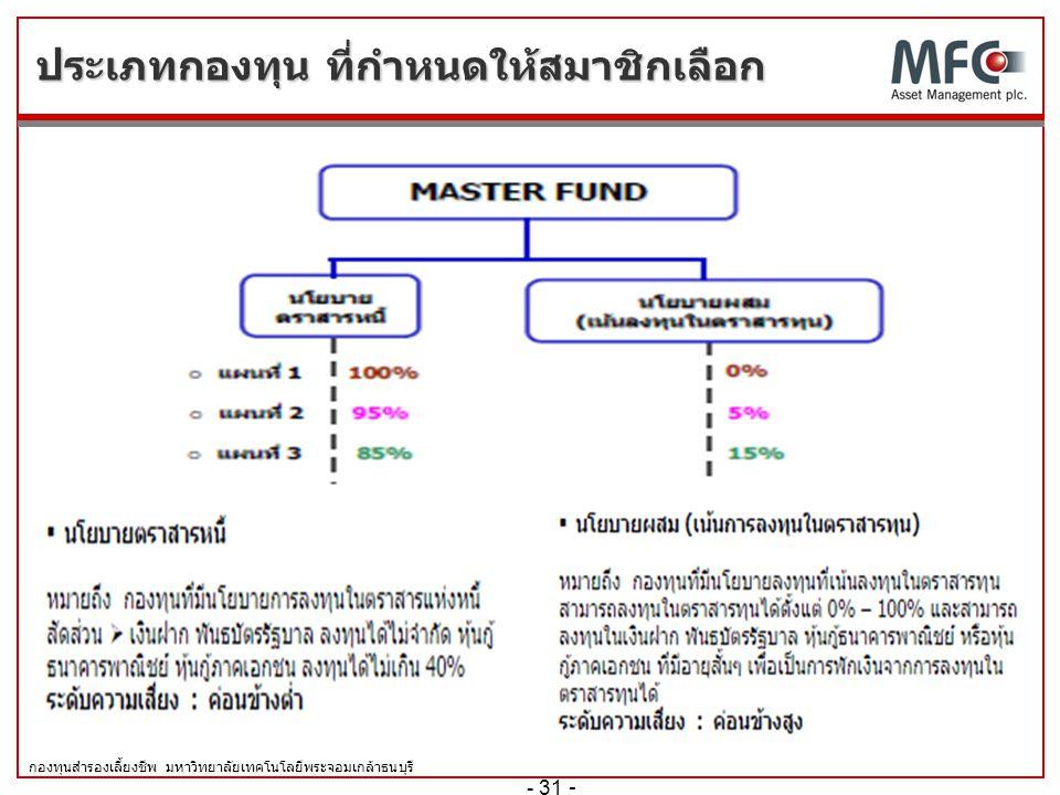 กองทุนสำรองเลี้ยงชีพ มหาวิทยาลัยเทคโนโลยีพระจอมเกล้าธนบุรี 5. แนวทางการเลือกนโยบายลงทุน - 30 -