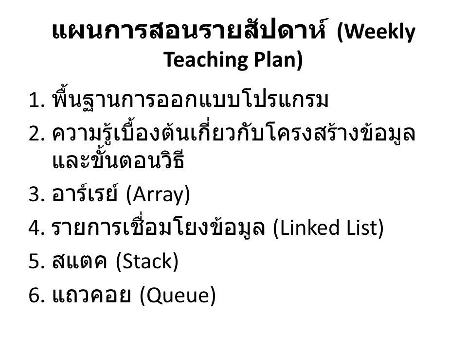 แผนการสอนรายสัปดาห์ (Weekly Teaching Plan) 7.ทรี (Tree) 8.