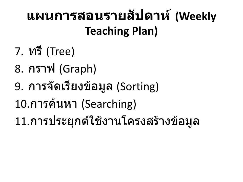 แผนการสอนรายสัปดาห์ (Weekly Teaching Plan) 7. ทรี (Tree) 8. กราฟ (Graph) 9. การจัดเรียงข้อมูล (Sorting) 10. การค้นหา (Searching) 11. การประยุกต์ใช้งาน