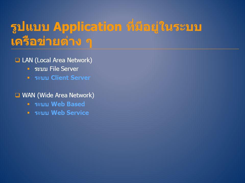 รูปแบบ Application ที่มีอยู่ในระบบ เครือข่ายต่าง ๆ  LAN (Local Area Network)  ระบบ File Server  ระบบ Client Server  WAN (Wide Area Network)  ระบบ