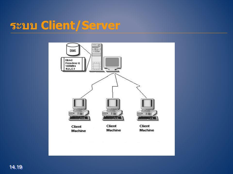 ระบบ Client/Server 14.19