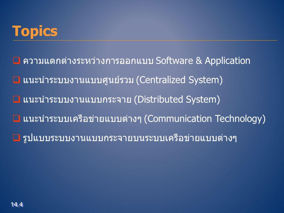 การออกแบบสถาปัตยกรรมแอปพลิเคชั่น 14.5  Software คือ สิ่งที่ถูกสร้างขึ้นด้วยภาษาในการโปรแกรมมิ่ง  Application คือ Software ที่สร้างขึ้นมาเพื่อการใช้งานสำหรับ ระบบงานใดระบบงานหนึ่งโดยเฉพาะ  Application Architecture Design เป็นการออกแบบสถาพ แวดล้อมการทำงานของแอปพลิเคชั่น โดยกำหนดว่าจะให้ แอปพลิเคชั่นทำงานบนระบบคอมพิวเตอร์ที่มีลักษณะการทำงาน แบบใดและเครือข่ายชนิดใด โดยการพิจารณาเปรียบเทียบข้อดี ข้อเสียของทางเลือกต่างๆ