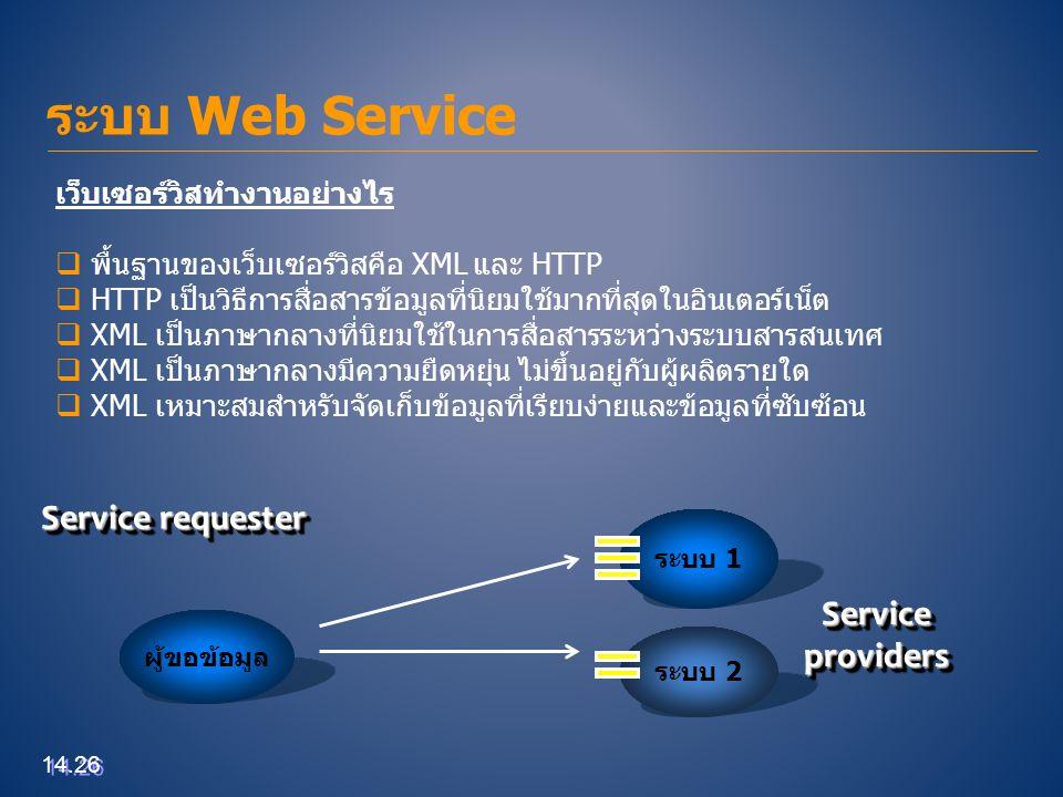 ระบบ Web Service 14.26 เว็บเซอร์วิสทำงานอย่างไร  พื้นฐานของเว็บเซอร์วิสคือ XML และ HTTP  HTTP เป็นวิธีการสื่อสารข้อมูลที่นิยมใช้มากที่สุดในอินเตอร์เ