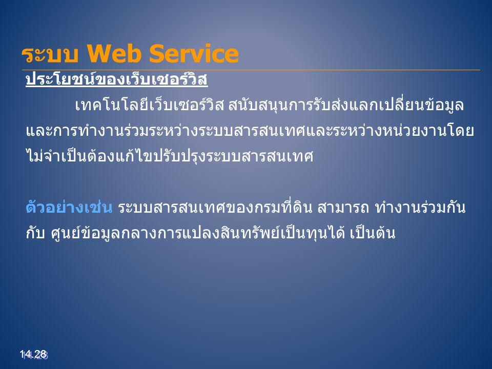 ระบบ Web Service 14.28 ประโยชน์ของเว็บเซอร์วิส เทคโนโลยีเว็บเซอร์วิส สนับสนุนการรับส่งแลกเปลี่ยนข้อมูล และการทำงานร่วมระหว่างระบบสารสนเทศและระหว่างหน่