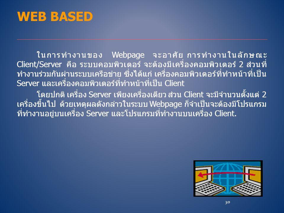 ในการทำงานของ Webpage จะอาศัย การทำงานในลักษณะ Client/Server คือ ระบบคอมพิวเตอร์ จะต้องมีเครื่องคอมพิวเตอร์ 2 ส่วนที่ ทำงานร่วมกันผ่านระบบเครือข่าย ซึ