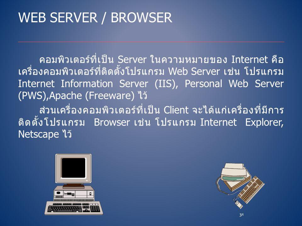 คอมพิวเตอร์ที่เป็น Server ในความหมายของ Internet คือ เครื่องคอมพิวเตอร์ที่ติดตั้งโปรแกรม Web Server เช่น โปรแกรม Internet Information Server (IIS), Pe