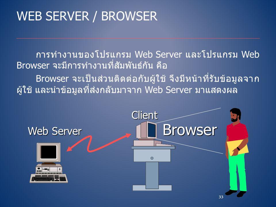 การทำงานของโปรแกรม Web Server และโปรแกรม Web Browser จะมีการทำงานที่สัมพันธ์กัน คือ Browser จะเป็นส่วนติดต่อกับผู้ใช้ จึงมีหน้าที่รับข้อมูลจาก ผู้ใช้