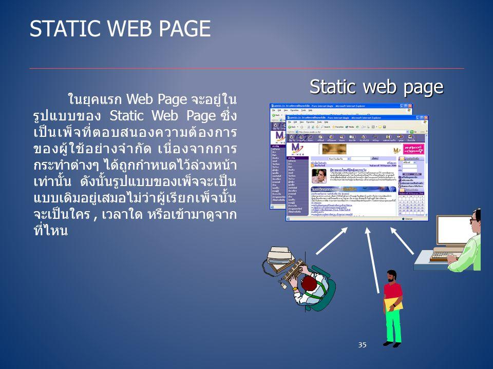 STATIC WEB PAGE ในยุคแรก Web Page จะอยู่ใน รูปแบบของ Static Web Page ซึ่ง เป็นเพ็จที่ตอบสนองความต้องการ ของผู้ใช้อย่างจำกัด เนื่องจากการ กระทำต่างๆ ได