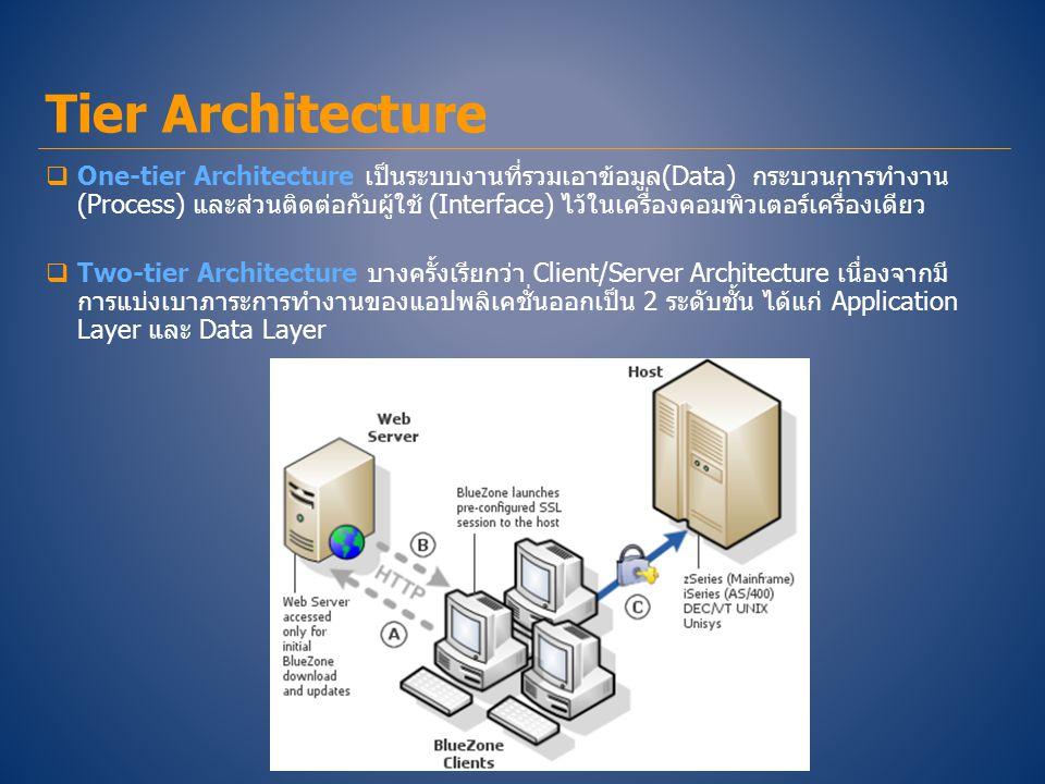 Tier Architecture  Three-tier Architecture แบ่งเบาภาระการทำงานของแอปพลิเคชั่นออกเป็น 3 ระดับชั้น ได้แก่ Presentation Layer,Business Layer และ Data Layer  N-tier Architecture แบ่งสถาปัตยกรรมที่มีมากกว่า 3 ระดับชั้น โดยอาจเพิ่มเครื่อง คอมพิวเตอร์ที่เป็น Application Server ในส่วนของ Application Layer ให้เป็น 2 เครื่องก็ได้