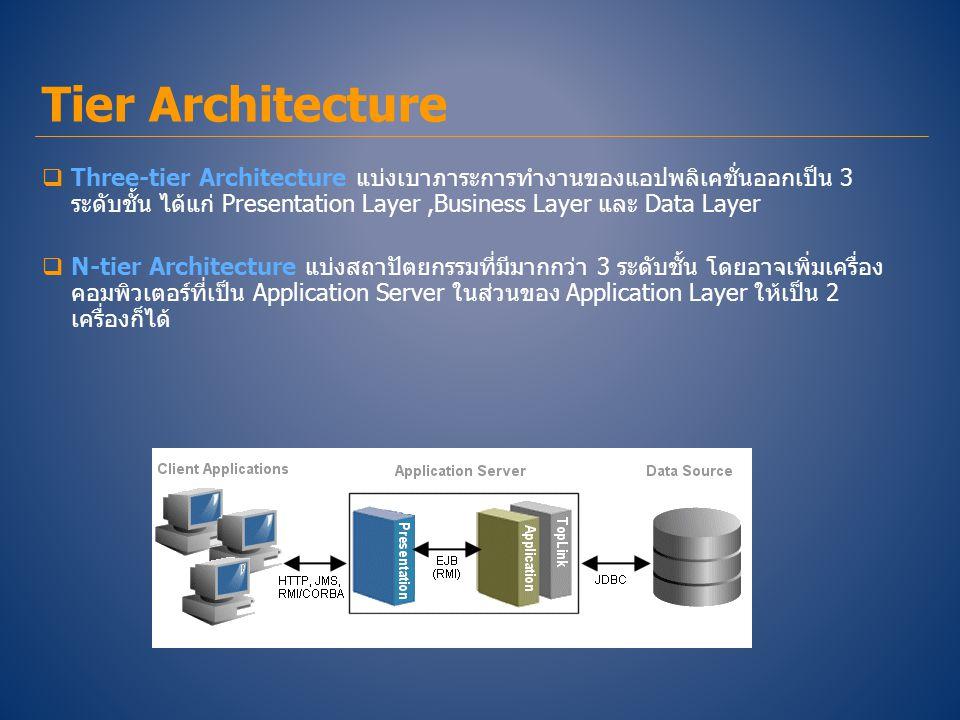Tier Architecture  Three-tier Architecture แบ่งเบาภาระการทำงานของแอปพลิเคชั่นออกเป็น 3 ระดับชั้น ได้แก่ Presentation Layer,Business Layer และ Data La