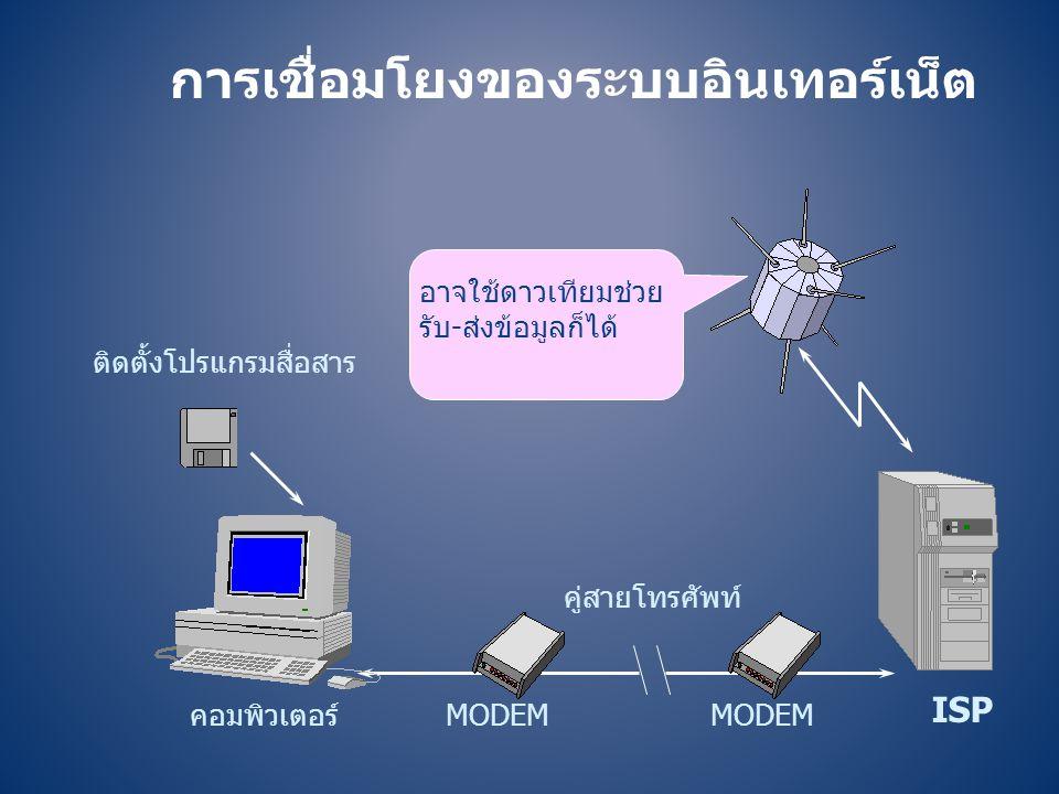การเชื่อมโยงของระบบอินเทอร์เน็ต คอมพิวเตอร์ ติดตั้งโปรแกรมสื่อสาร คู่สายโทรศัพท์ ISP MODEM อาจใช้ดาวเทียมช่วย รับ-ส่งข้อมูลก็ได้