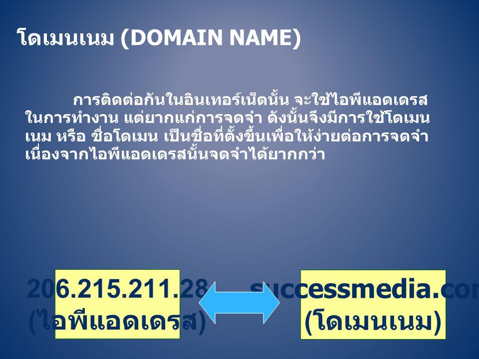 โดเมนเนม (DOMAIN NAME) การติดต่อกันในอินเทอร์เน็ตนั้น จะใช้ไอพีแอดเดรส ในการทำงาน แต่ยากแก่การจดจำ ดังนั้นจึงมีการใช้โดเมน เนม หรือ ชื่อโดเมน เป็นชื่อ