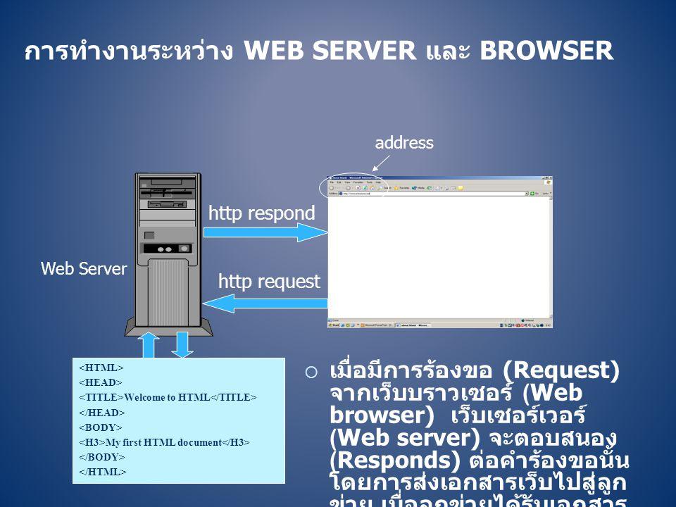 การทำงานระหว่าง WEB SERVER และ BROWSER  เมื่อมีการร้องขอ (Request) จากเว็บบราวเซอร์ (Web browser) เว็บเซอร์เวอร์ (Web server) จะตอบสนอง (Responds) ต่