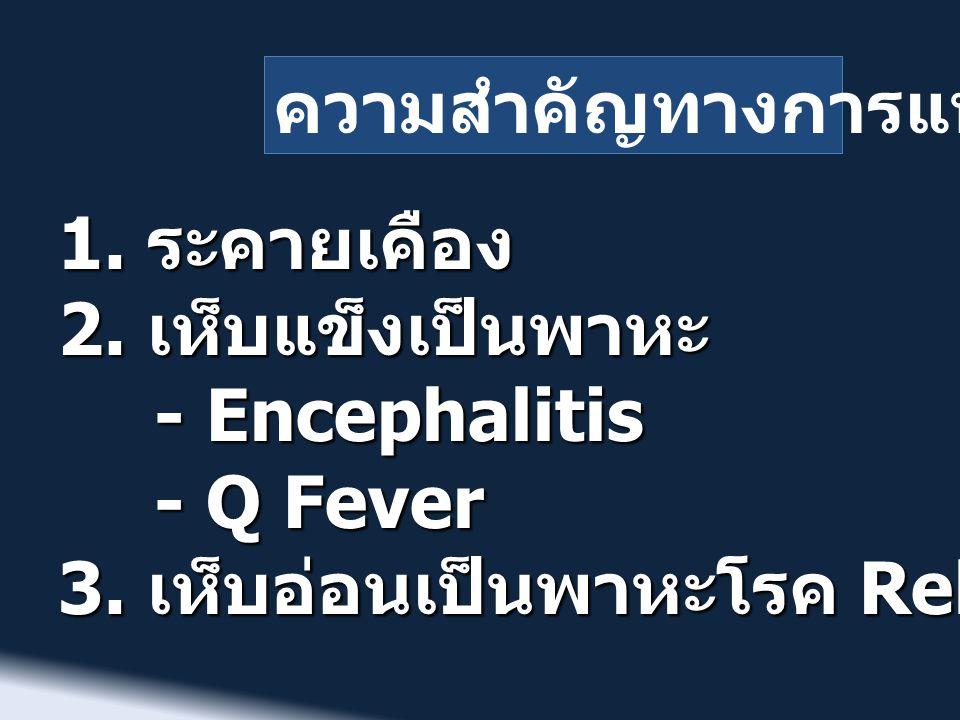 ความสำคัญทางการแพทย์ 1. ระคายเคือง 2. เห็บแข็งเป็นพาหะ - Encephalitis - Q Fever 3. เห็บอ่อนเป็นพาหะโรค Relapsing Fever