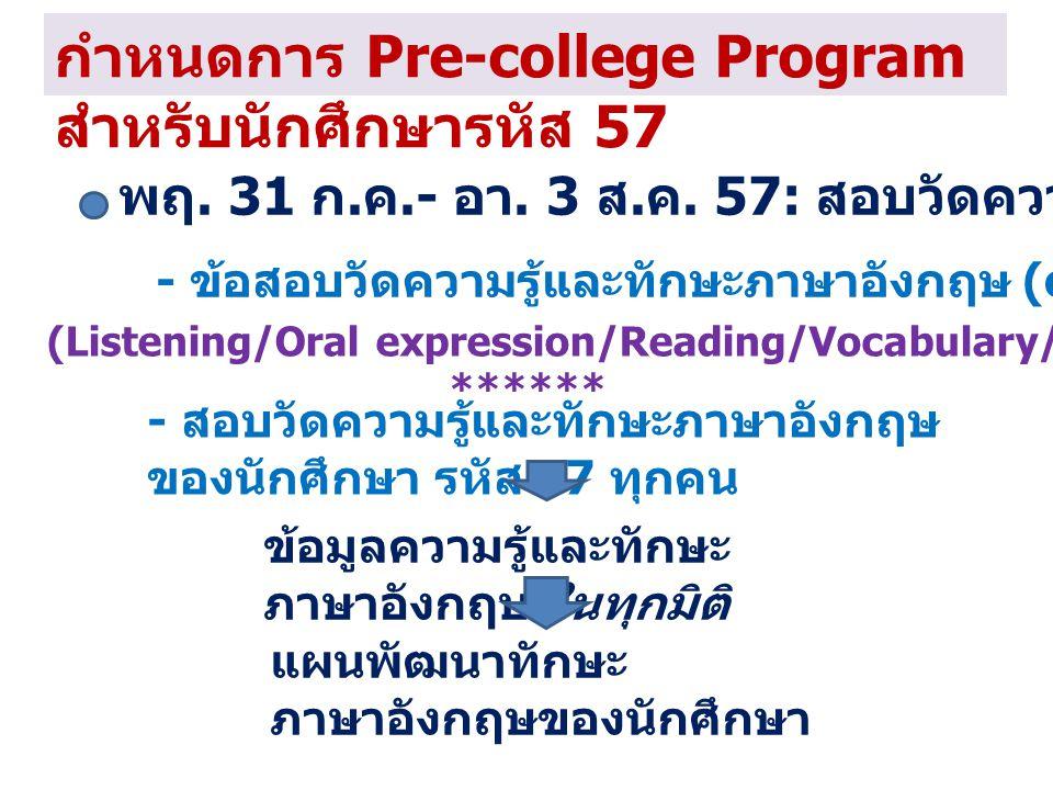 กำหนดการ Pre-college Program สำหรับนักศึกษารหัส 57 พฤ. 31 ก. ค.- อา. 3 ส. ค. 57: สอบวัดความรู้และทักษะภาษาอังกฤษ - สอบวัดความรู้และทักษะภาษาอังกฤษ ของ
