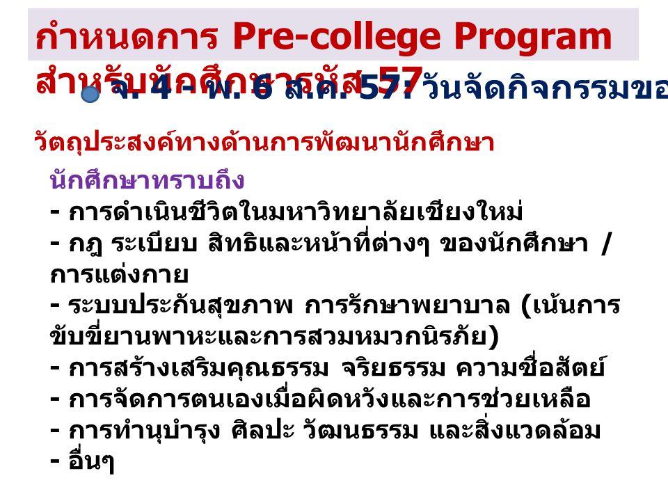 กำหนดการ Pre-college Program สำหรับนักศึกษารหัส 57 จ. 4 - พ. 6 ส. ค. 57: วันจัดกิจกรรมของคณะ / วิทยาลัย วัตถุประสงค์ทางด้านการพัฒนานักศึกษา นักศึกษาทร