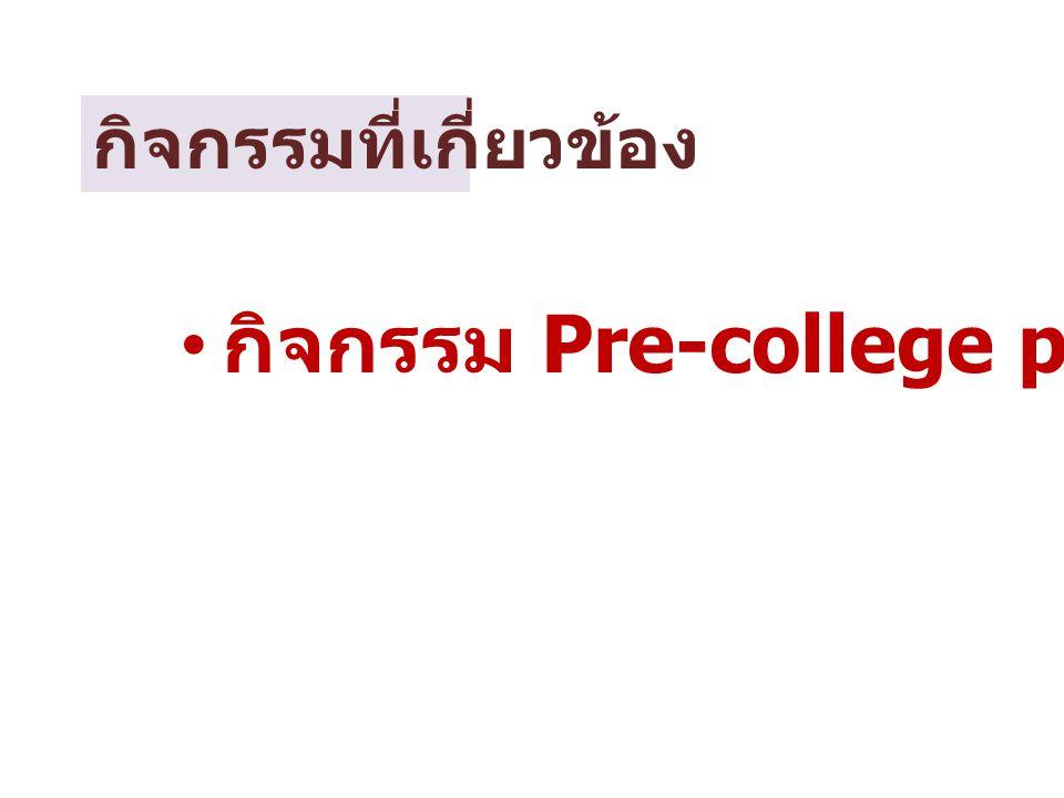 • กิจกรรม Pre-college program ปีการศึกษา 2557 12-22 มิถุนายน 2557: สมัคร Admission 1 กรกฎาคม 2557: ประกาศผลผู้มีสิทธ์สัมภาษณ์ 7-9 กรกฎาคม 2557: สอบสัมภาษณ์และตรวจร่างกาย 15 กรกฎาคม 2557: ประกาศผลผู้มีสิทธิเข้าศึกษา ( สมาคมอธิการบดีแห่งประเทศไทย ( สอท )) 1/2557 11 ส.