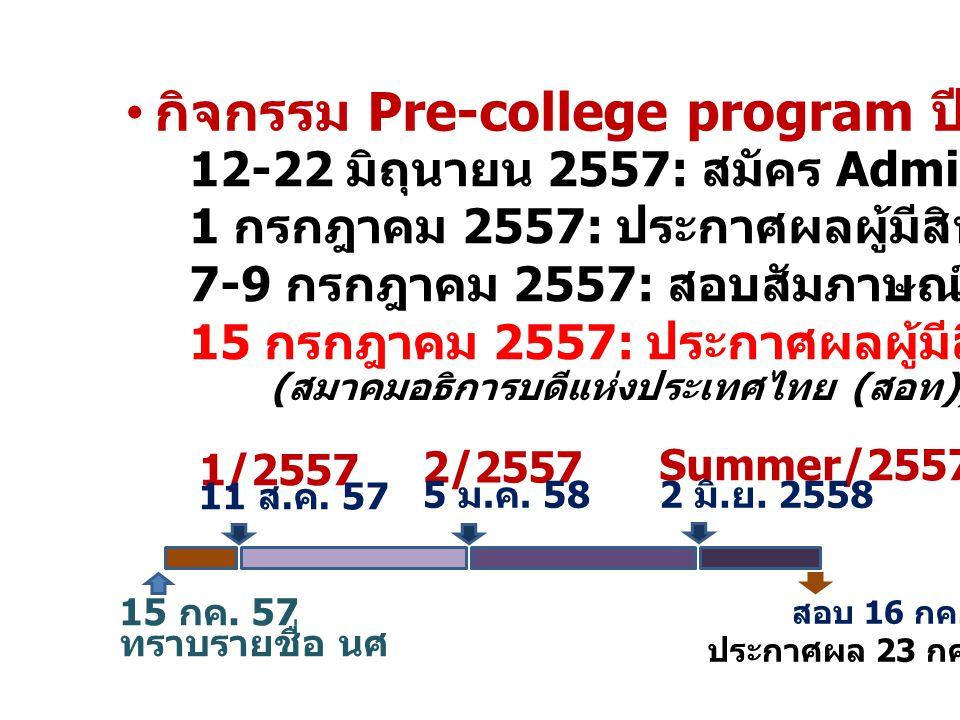 • กิจกรรม Pre-college program ปีการศึกษา 2557 12-22 มิถุนายน 2557: สมัคร Admission 1 กรกฎาคม 2557: ประกาศผลผู้มีสิทธ์สัมภาษณ์ 7-9 กรกฎาคม 2557: สอบสัม