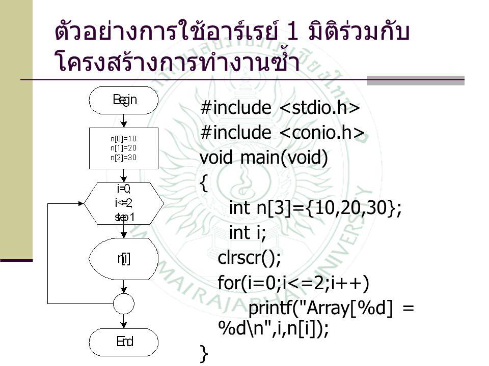 ตัวอย่างการใช้อาร์เรย์ 1 มิติร่วมกับ โครงสร้างการทำงานซ้ำ #include void main(void) { int n[3]={10,20,30}; int i; clrscr(); for(i=0;i<=2;i++) printf( Array[%d] = %d\n ,i,n[i]); }
