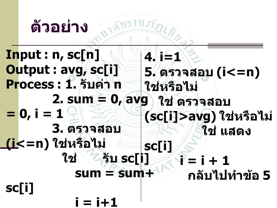 ตัวอย่าง Input : n, sc[n] Output : avg, sc[i] Process : 1.