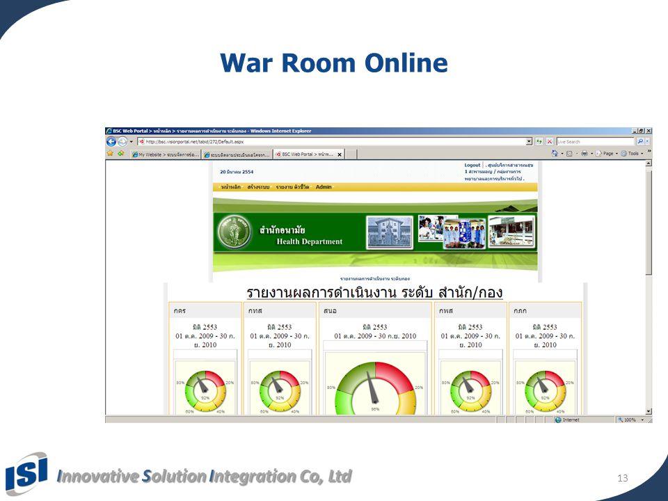 Innovative Solution Integration Co, Ltd War Room Online 13