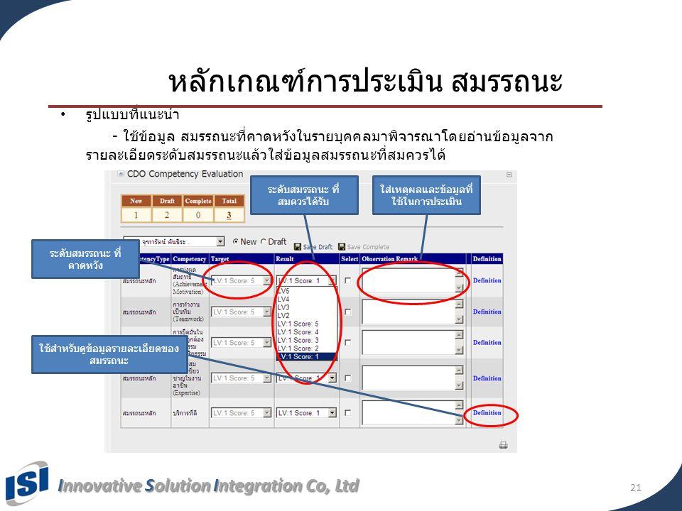 Innovative Solution Integration Co, Ltd 21 หลักเกณฑ์การประเมิน สมรรถนะ • รูปแบบที่แนะนำ - ใช้ข้อมูล สมรรถนะที่คาดหวังในรายบุคคลมาพิจารณาโดยอ่านข้อมูลจ