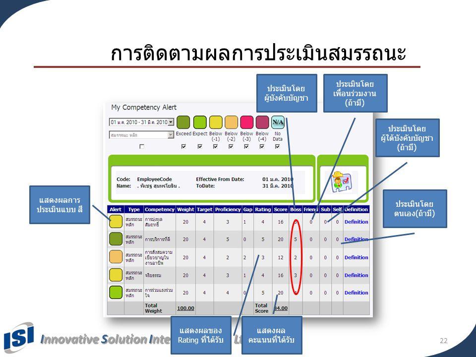 Innovative Solution Integration Co, Ltd 22 การติดตามผลการประเมินสมรรถนะ ประเมินโดย ผู้บังคับบัญชา ประเมินโดย เพื่อนร่วมงาน (ถ้ามี) ประเมินโดย ผู้ใต้บั