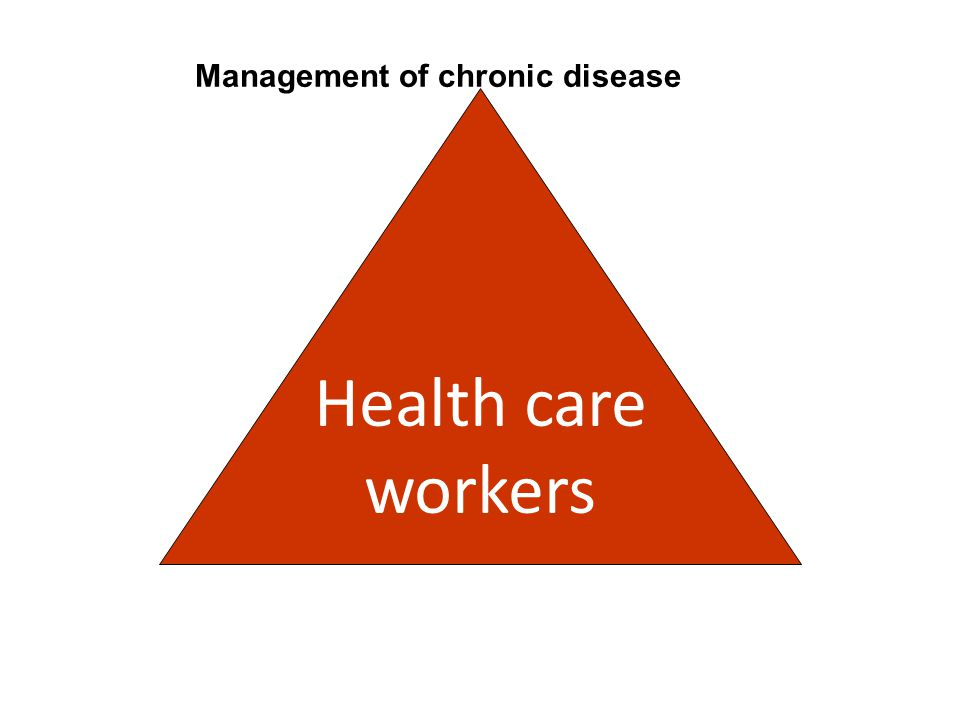 Health care workers Management of chronic disease