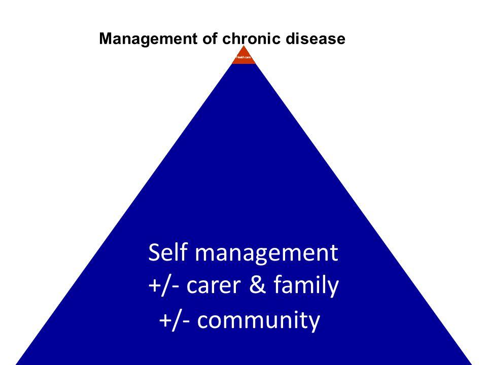 Self management +/- carer & family +/- community Management of chronic disease