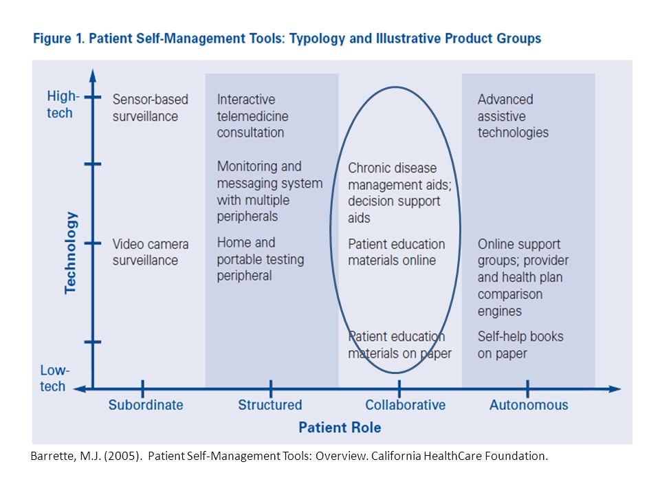 Barrette, M.J. (2005). Patient Self-Management Tools: Overview. California HealthCare Foundation.