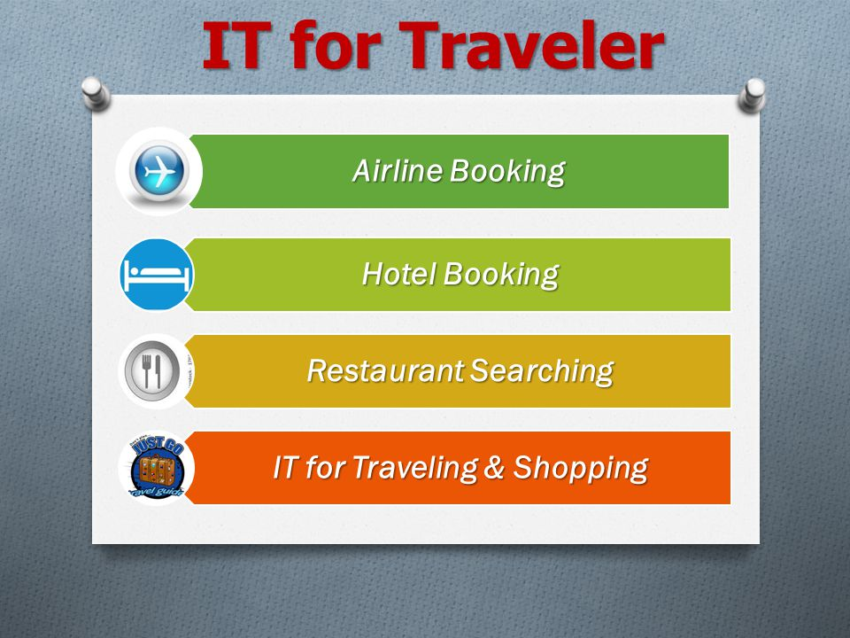 IT for Traveler Airline Booking Hotel Booking Restaurant Searching IT for Traveling & Shopping