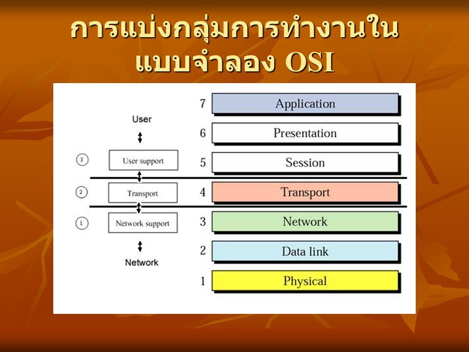 การแบ่งกลุ่มการทำงานใน แบบจำลอง OSI