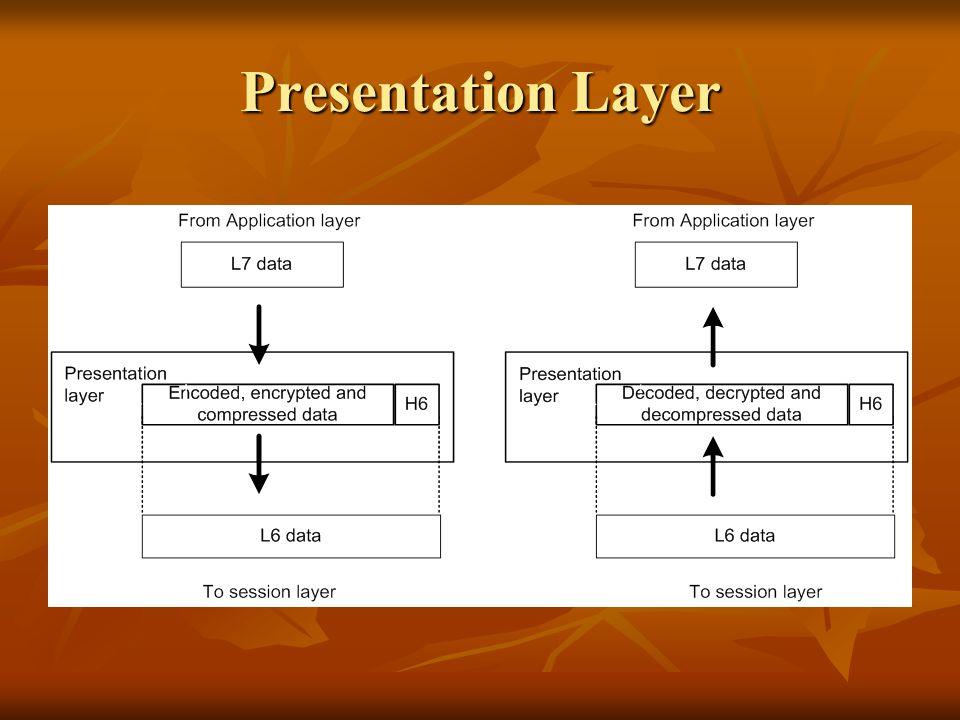 Presentation Layer