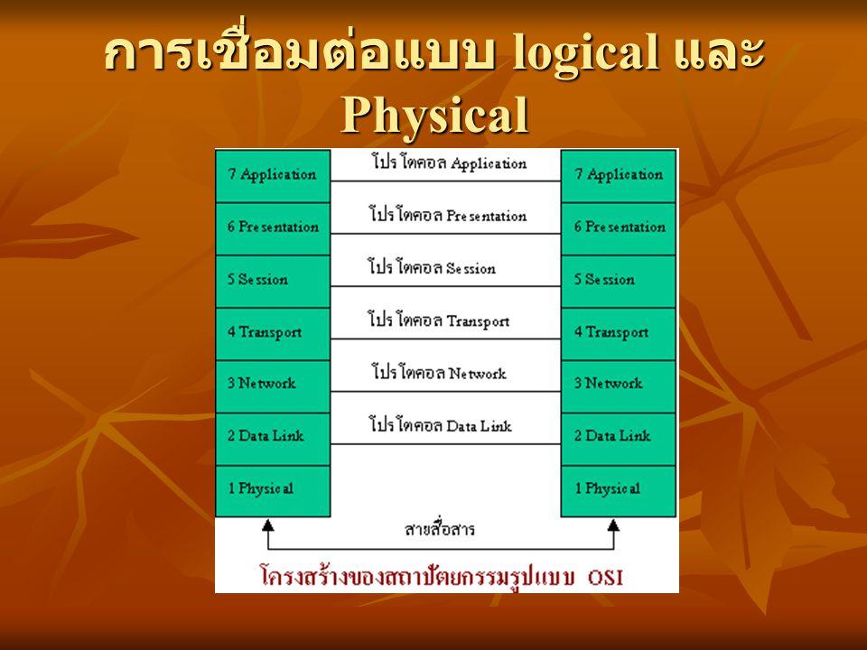 การเชื่อมต่อแบบ logical และ Physical