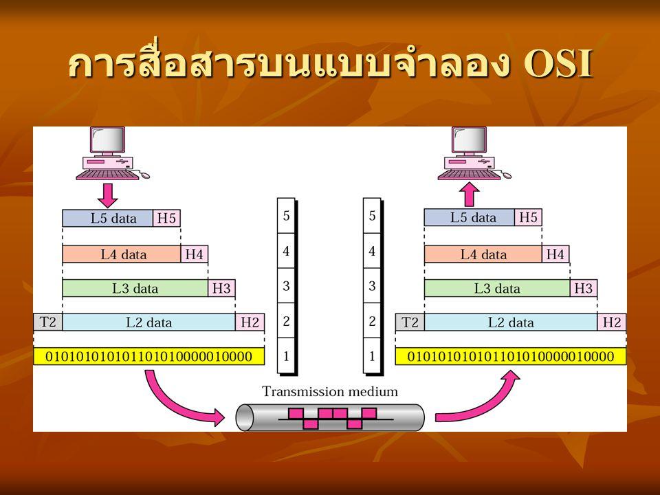 การสื่อสารบนแบบจำลอง OSI