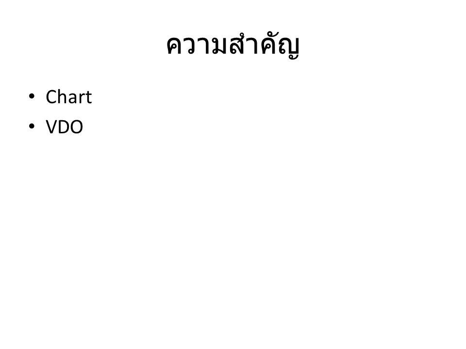 ความสำคัญ • Chart • VDO