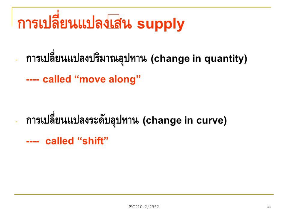 "EC210 2/2552 การเปลี่ยนแปลงเส้น supply - การเปลี่ยนแปลงปริมาณอุปทาน (change in quantity) ---- called ""move along"" - การเปลี่ยนแปลงระดับอุปทาน (change"