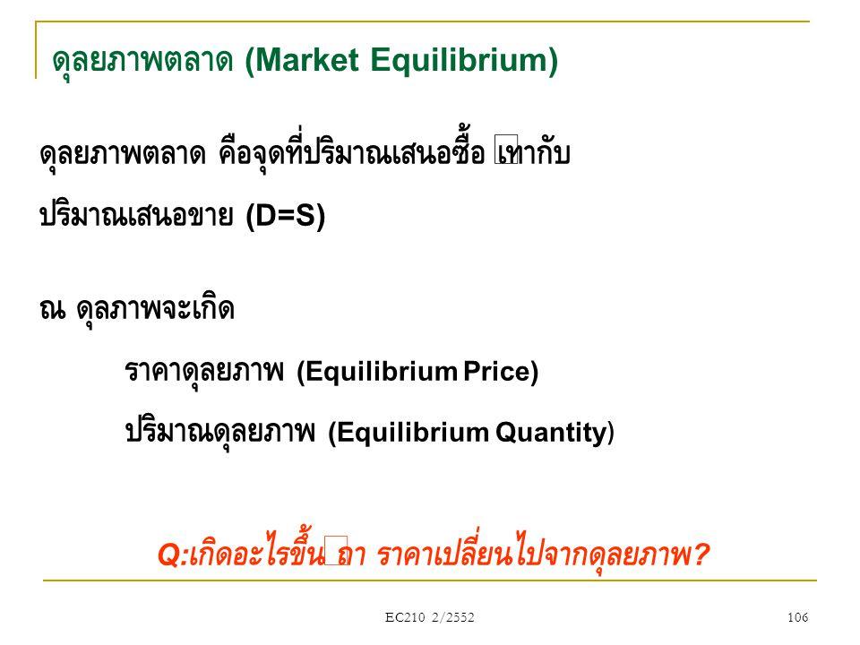 EC210 2/2552 ดุลยภาพตลาด (Market Equilibrium) ดุลยภาพตลาด คือจุดที่ปริมาณเสนอซื้อ เท่ากับ ปริมาณเสนอขาย (D=S) ณ ดุลภาพจะเกิด ราคาดุลยภาพ (Equilibrium