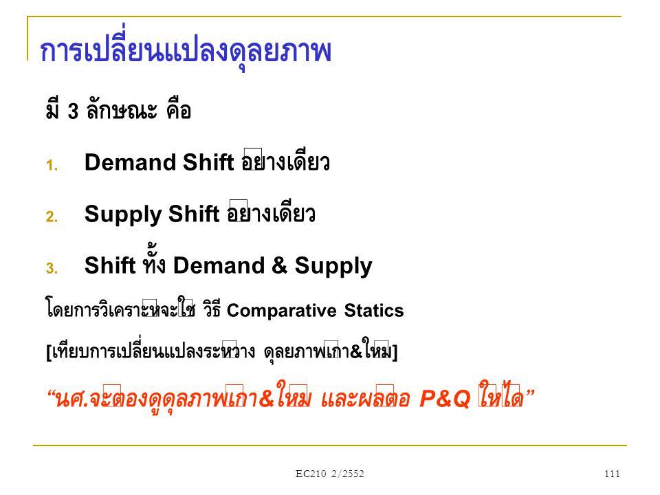 การเปลี่ยนแปลงดุลยภาพ มี 3 ลักษณะ คือ 1. Demand Shift อย่างเดียว 2. Supply Shift อย่างเดียว 3. Shift ทั้ง Demand & Supply โดยการวิเคราะห์จะใช้ วิธี Co