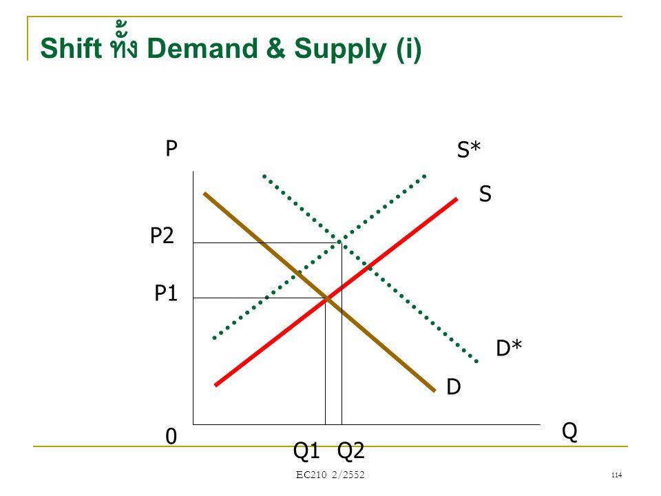EC210 2/2552 P Q D D* S S* 0 Q1 P1 Q2 P2 Shift ทั้ง Demand & Supply (i) 114
