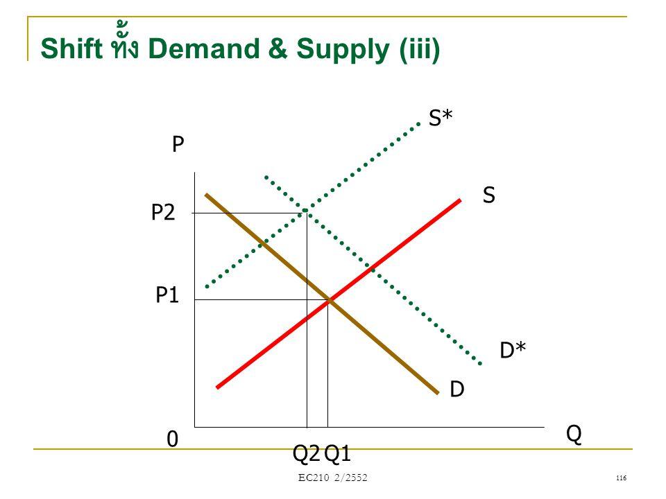 EC210 2/2552 P Q D D* S S* 0 Q1 P1 Q2 P2 Shift ทั้ง Demand & Supply (iii) 116