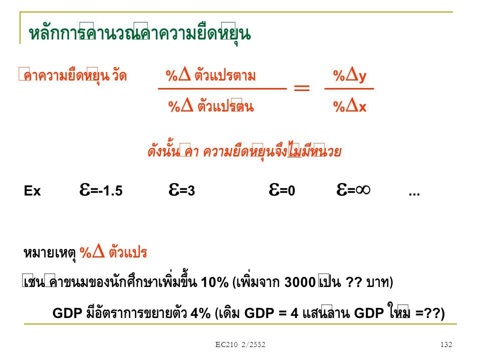 EC210 2/2552 หลักการคำนวณค่าความยืดหยุ่น ค่าความยืดหยุ่น วัด %  ตัวแปรตาม %  y %  ตัวแปรต้น %  x ดังนั้น ค่า ความยืดหยุ่นจึงไม่มีหน่วย Ex  =-1.5