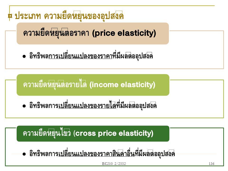 ¤ ประเภท ความยืดหยุ่นของอุปสงค์ • อิทธิพลการเปลี่ยนแปลงของราคาที่มีผลต่ออุปสงค์ ความยืดหยุ่นต่อราคา (price elasticity) • อิทธิพลการเปลี่ยนแปลงของรายได