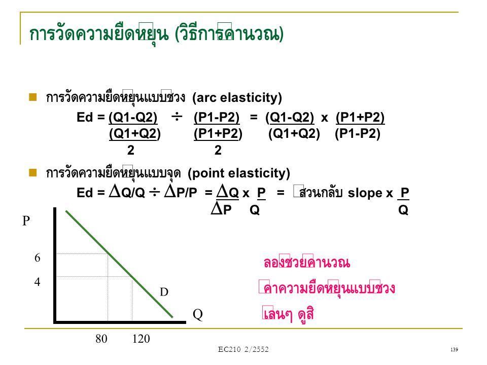 EC210 2/2552 การวัดความยืดหยุ่น ( วิธีการคำนวณ )  การวัดความยืดหยุ่นแบบช่วง (arc elasticity) Ed = (Q1-Q2)  (P1-P2) = (Q1-Q2) x (P1+P2) (Q1+Q2) (P1+P